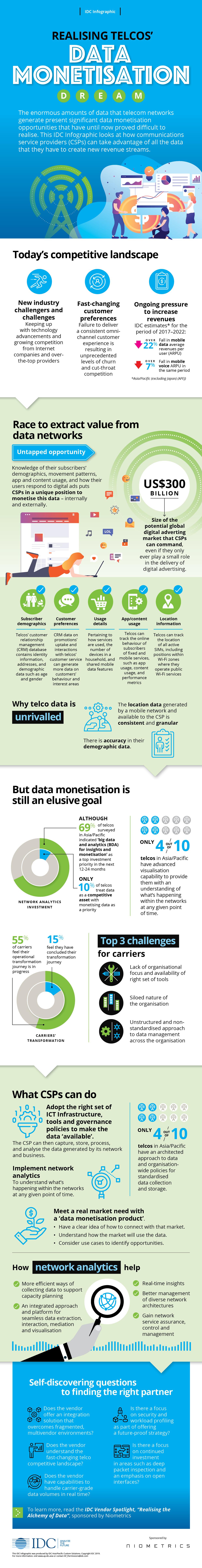 telco-data-monetisation
